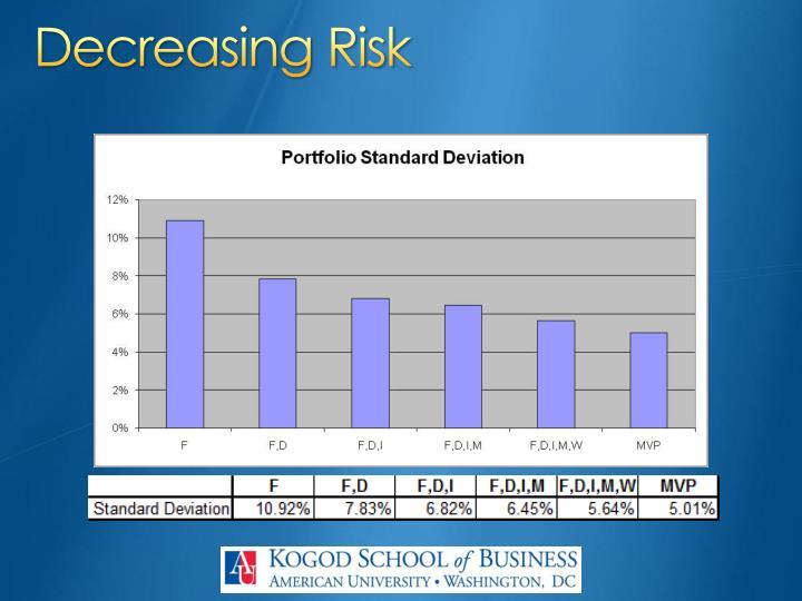 Decreasing Risk