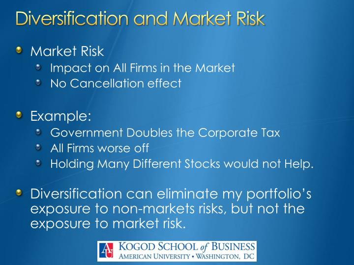 Diversification and Market Risk