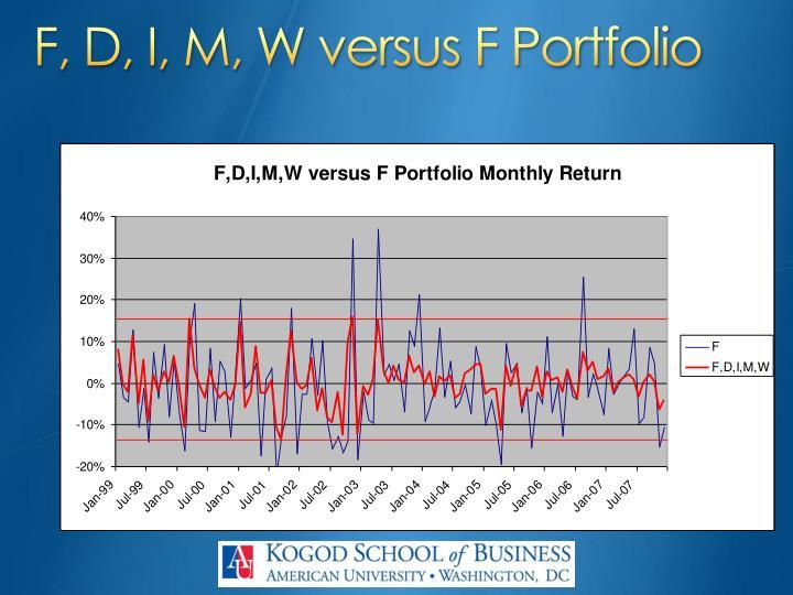 F, D, I, M, W versus F Portfolio
