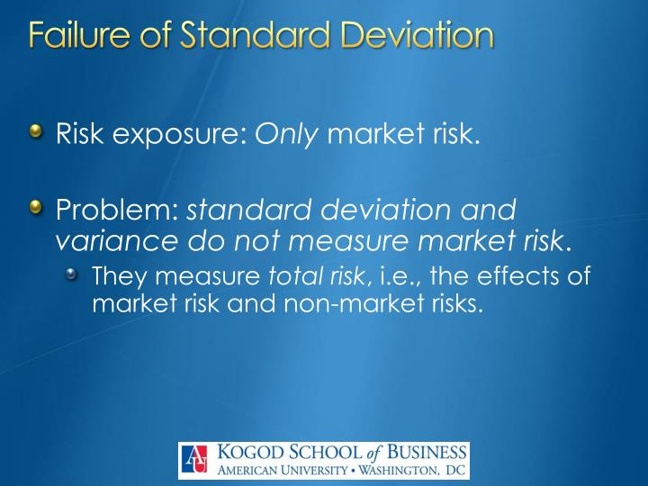 Failure of Standard Deviation
