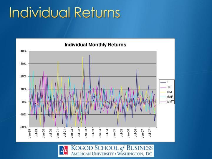 Individual Returns
