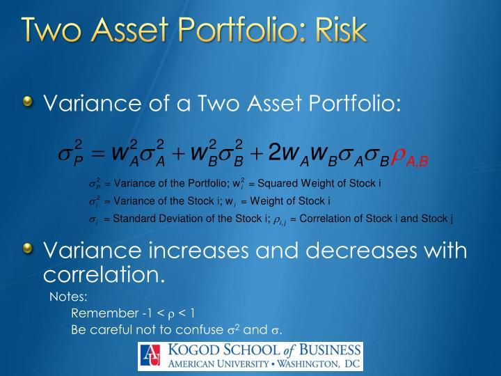 Two Asset Portfolio: Risk