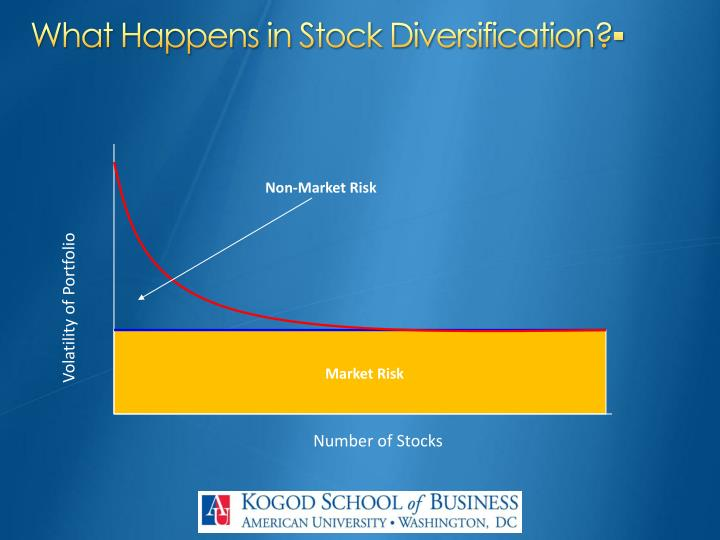 What Happens in Stock Diversification