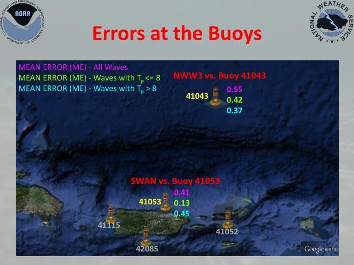 Errors at the Buoys