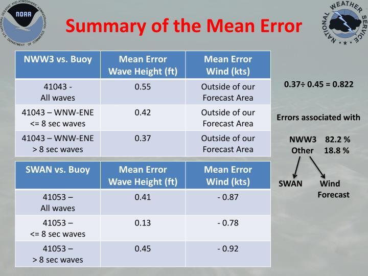 Summary of the Mean Error