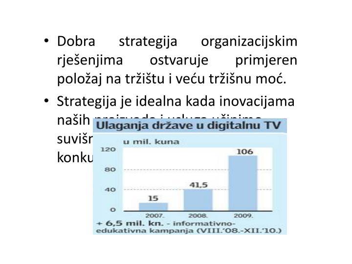 Dobra strategija organizacijskim rješenjima ostvaruje primjeren položaj na tržištu i veću tržišnu moć.