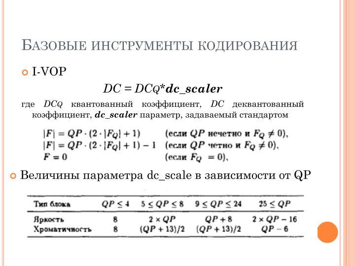 Базовые инструменты кодирования