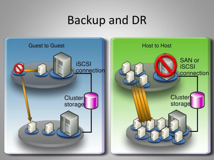 Cluster storage