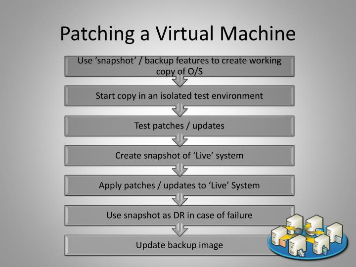 Patching a Virtual Machine