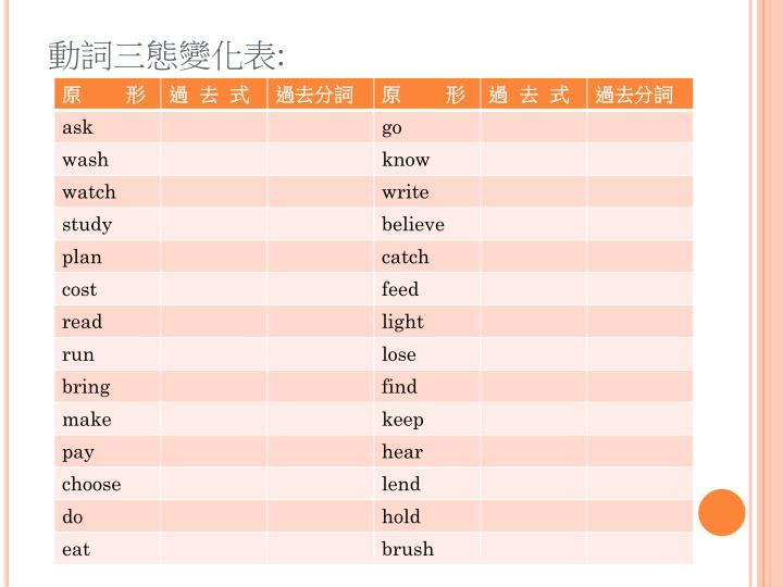 動詞三態變化表