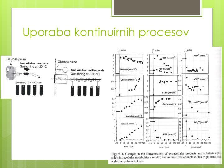 Uporaba kontinuirnih procesov