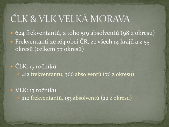 ČLK & VLK VELKÁ MORAVA