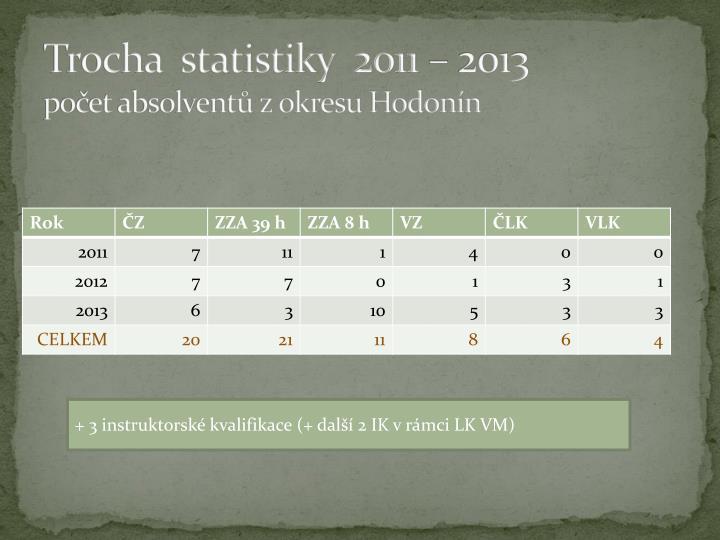 Trocha  statistiky  2011 – 2013