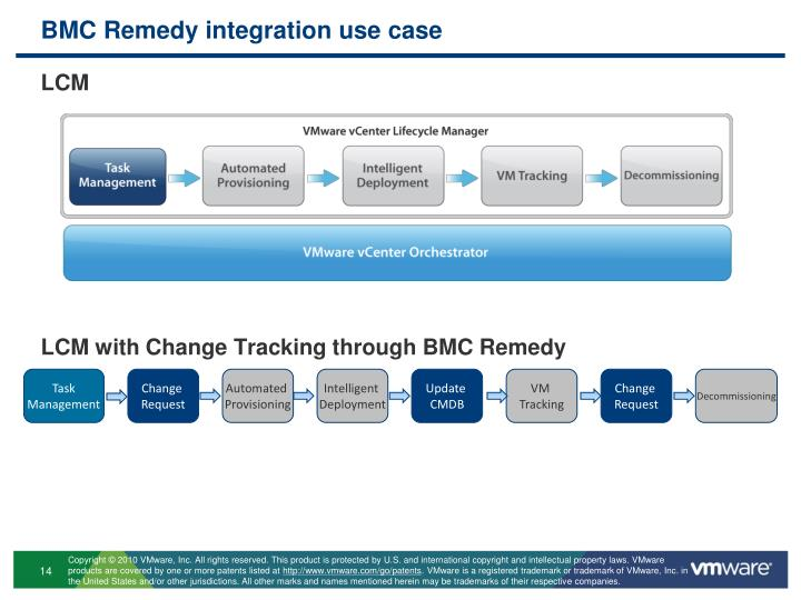 BMC Remedy integration use case