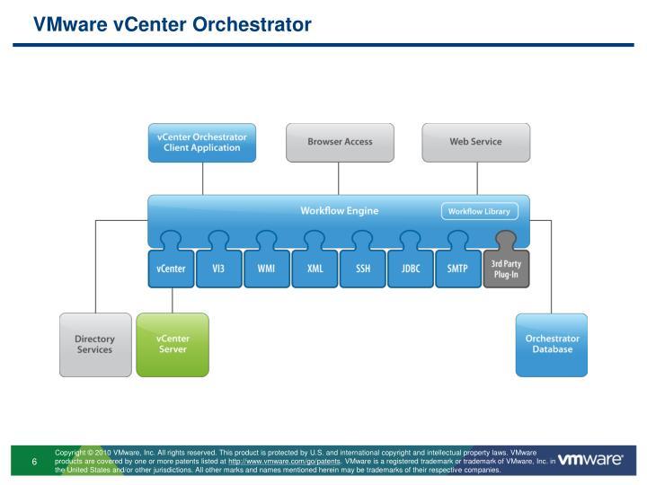VMware vCenter Orchestrator