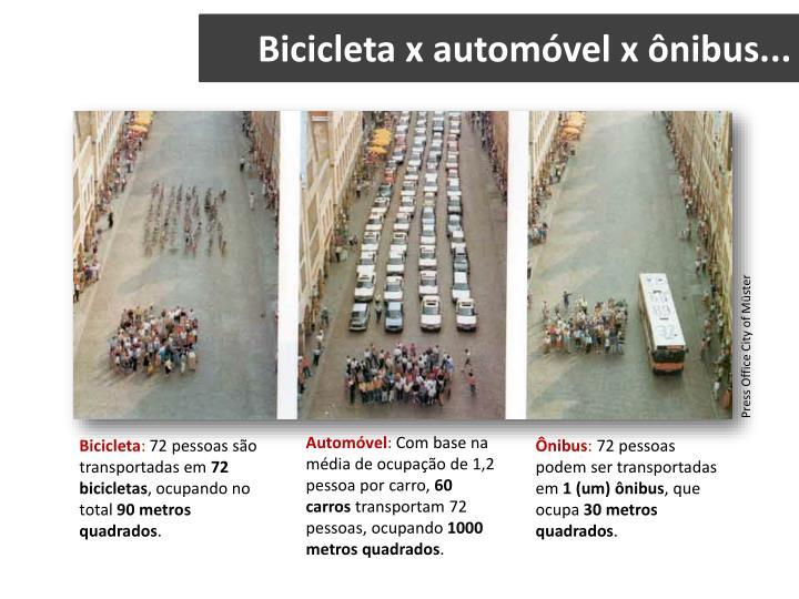 Bicicleta x automóvel x ônibus...