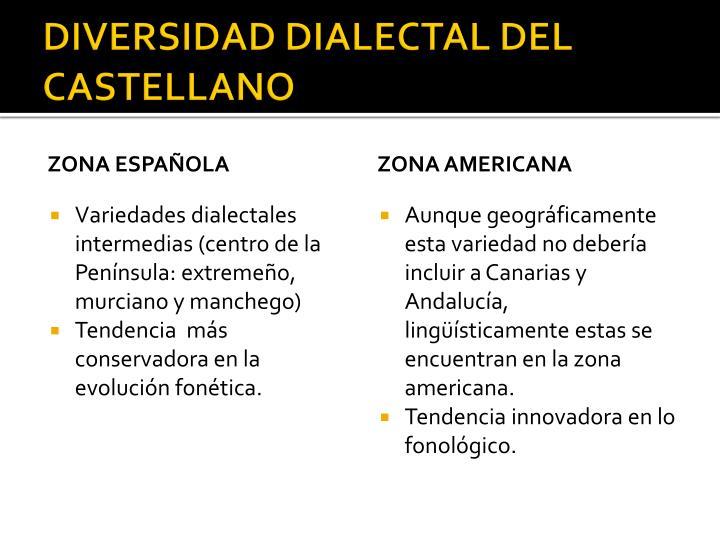 DIVERSIDAD DIALECTAL DEL CASTELLANO