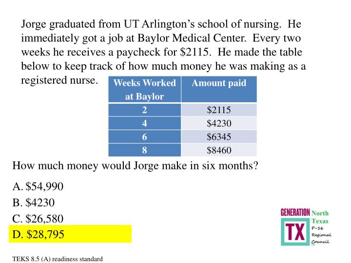 Jorge graduated from UT Arlington's school of nursing.  He immediately got a job at Baylor Medical Center.  Every two weeks he receives a paycheck for $2115.  He made the table below to keep track of how much money he was making as a registered nurse