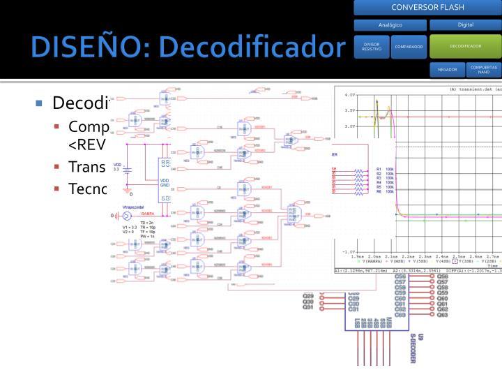 DISEÑO: Decodificador