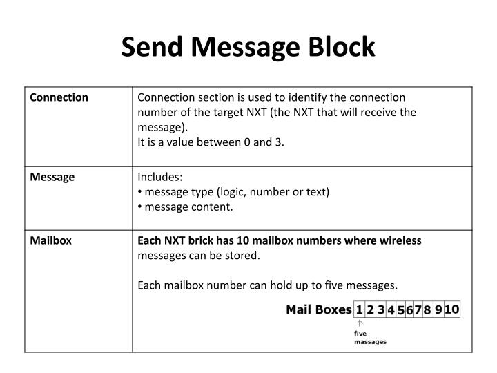 how to send messages using command blocks