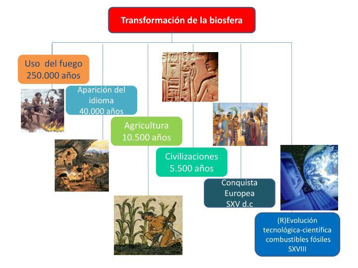 Transformación de la biosfera