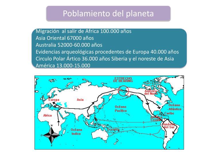 Poblamiento del planeta