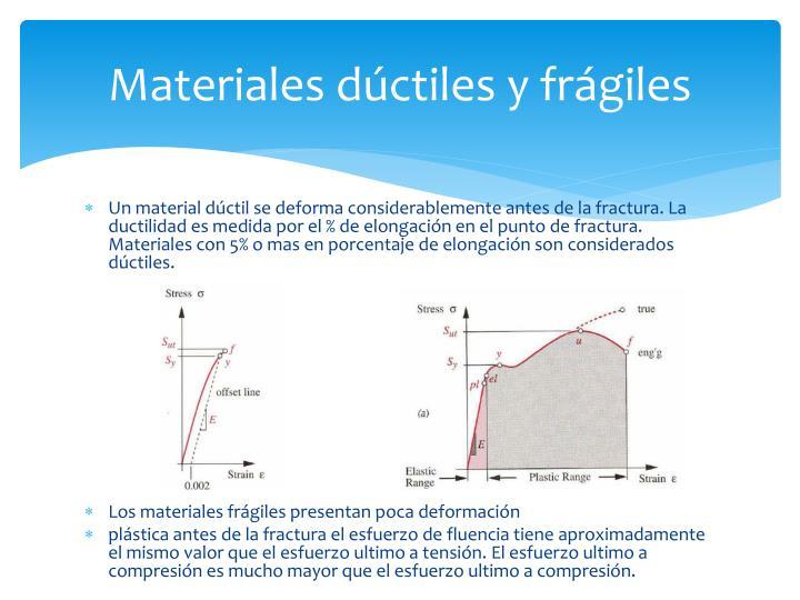 Materiales dúctiles y frágiles