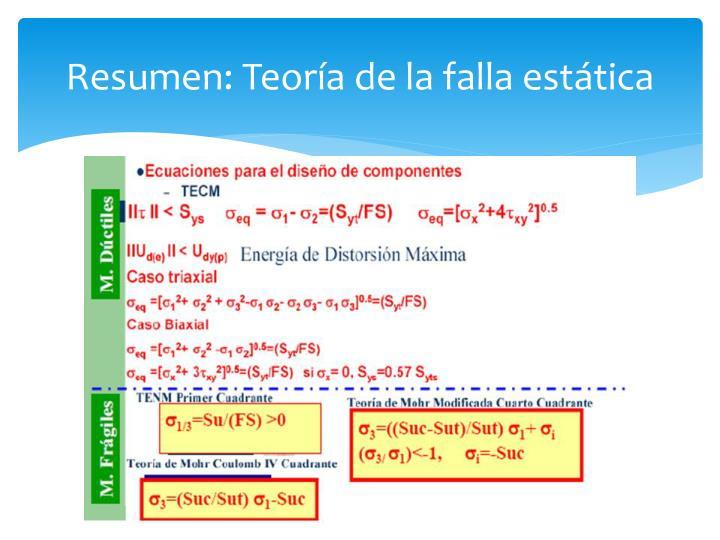Resumen: Teoría de la falla estática