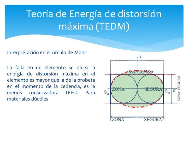 Teoría de Energía de distorsión máxima (TEDM)