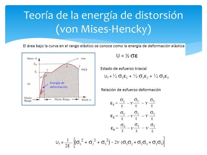 Teoría de la energía de distorsión (von Mises-Hencky)