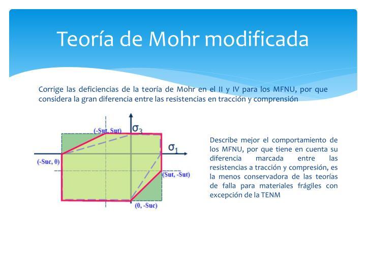 Teoría de Mohr modificada