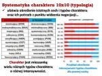 systematyka charakteru 10x10 typologia
