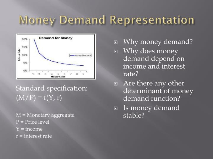 Money Demand Representation