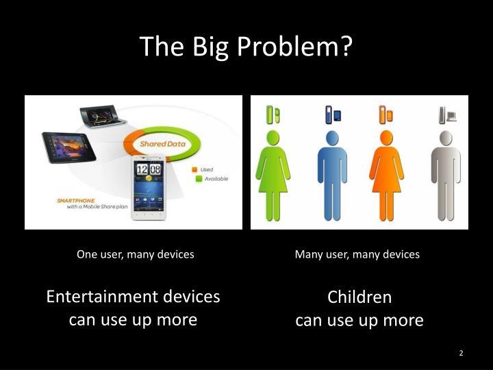 The Big Problem?