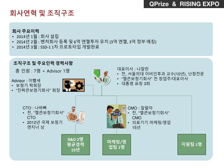 회사연혁 및 조직구조