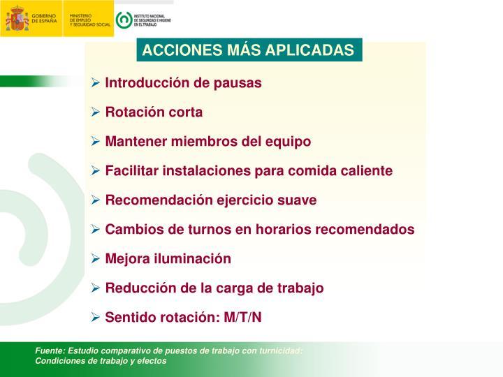 ACCIONES MÁS APLICADAS