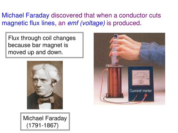 Flux through coil changes because bar magnet is moved up and down.