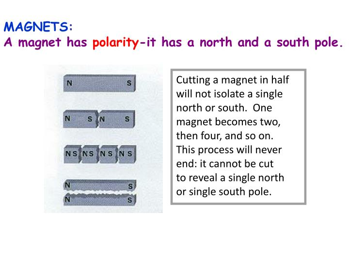 Cutting a magnet in half