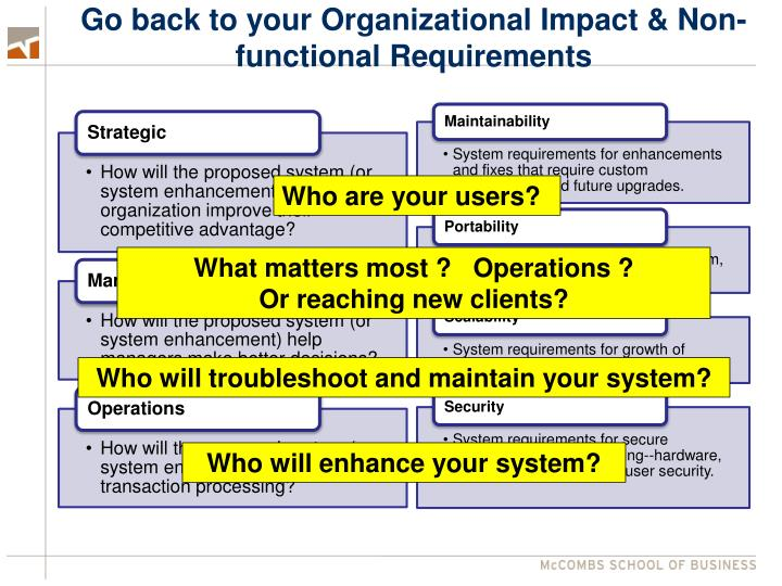 Go back to your Organizational Impact & Non-functional Requirements