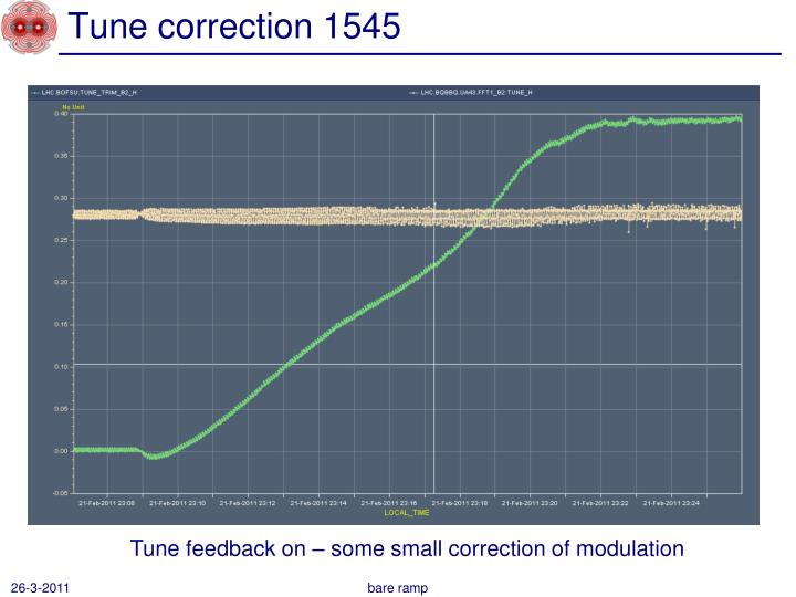 Tune correction 1545