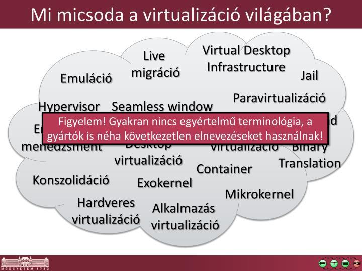 Mi micsoda a virtualizáció világában?