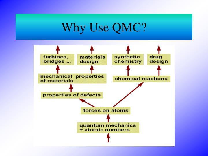 Why Use QMC?