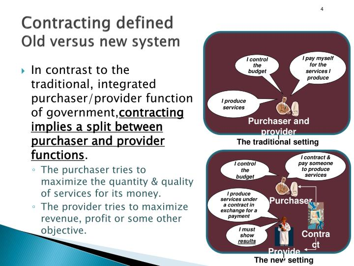 Contracting defined