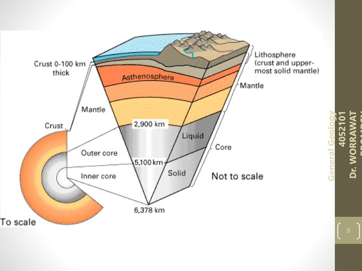 General Geology  4052101