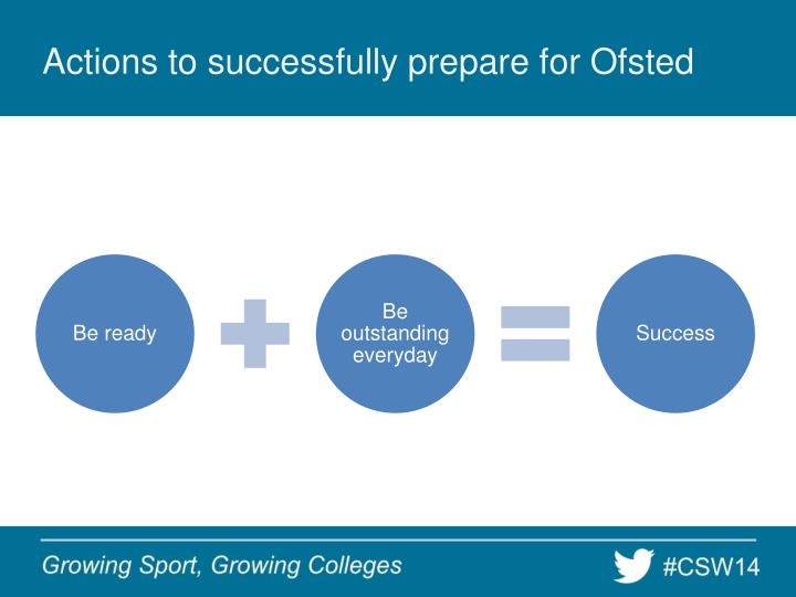 Actions to successfully prepare for ofsted