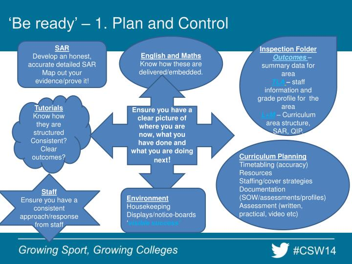 'Be ready' – 1. Plan and Control