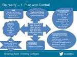 be ready 1 plan and control