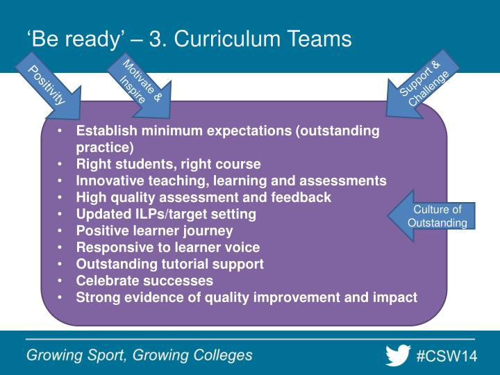 'Be ready' – 3. Curriculum Teams