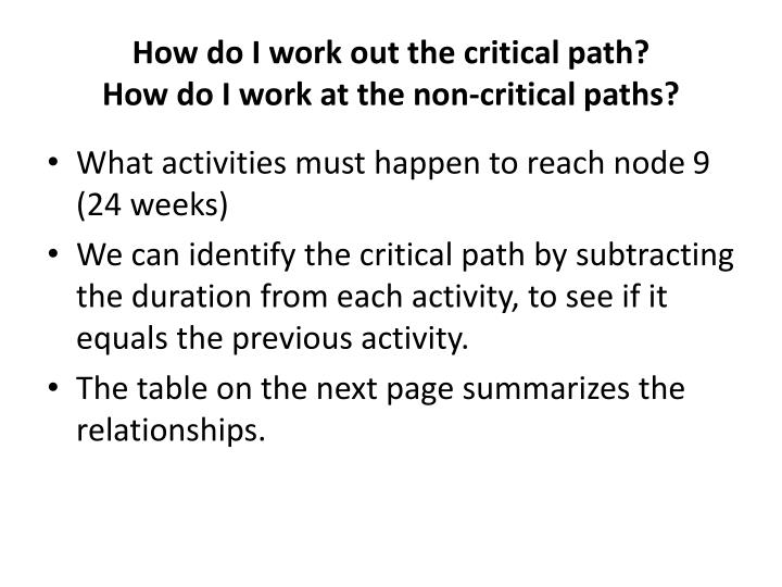 How do I work out the critical path?