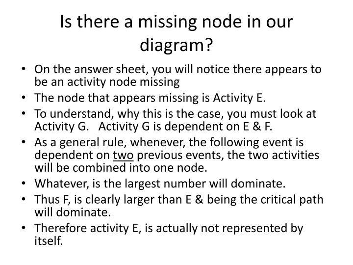 Is there a missing node in our diagram?